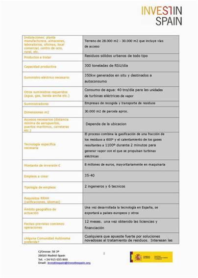 Certificado Invest in Spain-2