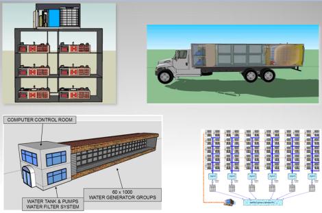 Algunas aplicaciones de GAIA AIR-WATER (GAW)
