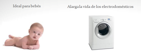 Uso Domestico Gaia Air Water Movil