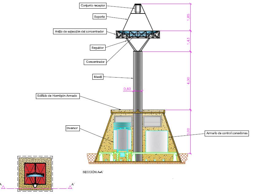 Antena Solar Fotovoltaica - Sección Torre Fotovoltaica - GAiA New Technologies